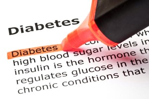 Immediate Care NYC | Dietary Goals And Strategies For Type 2 Diabetes